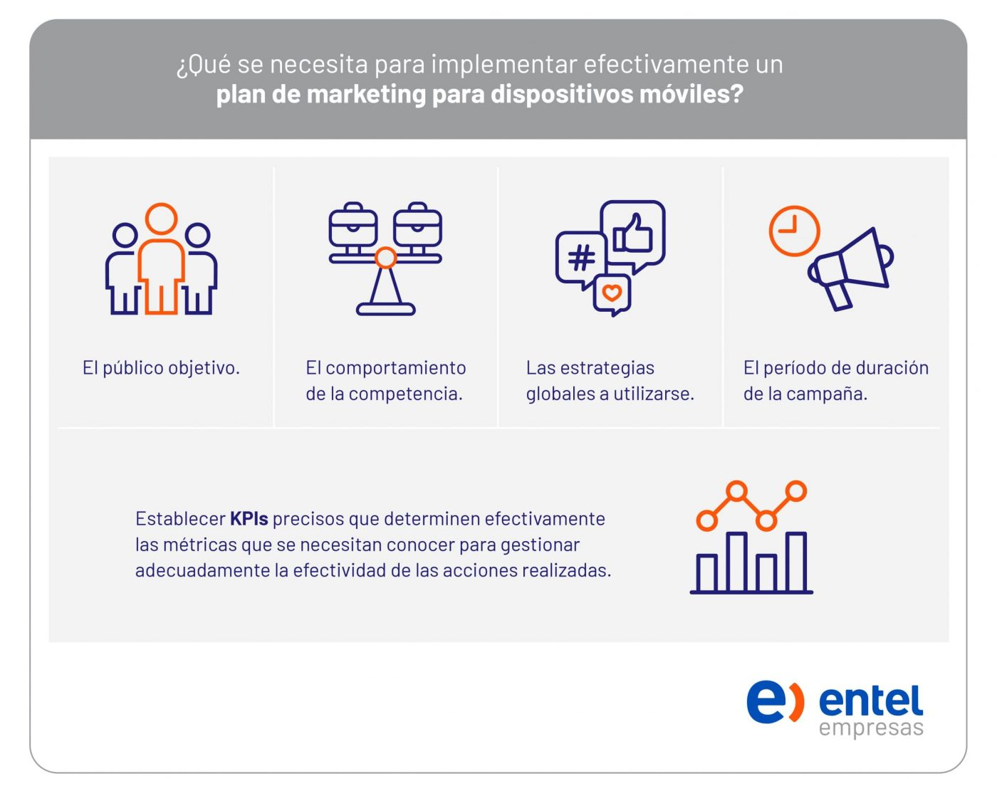 ¿Qué se necesita para implementar efectivamente un plan de marketing para dispositivos móviles?